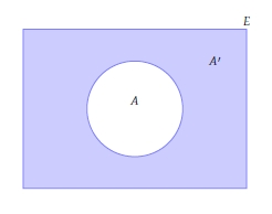 A ve tümleyeni Venn şeması