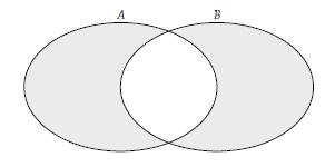 A simetrik fark B