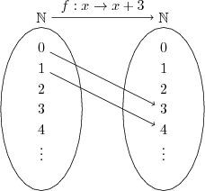 fonksiyon 4