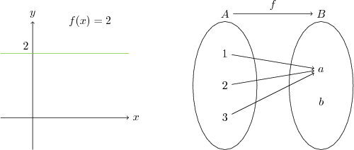 fonksiyon çeşitleri 1